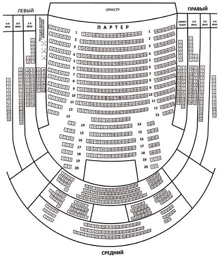 театр эрмитаж схема зала